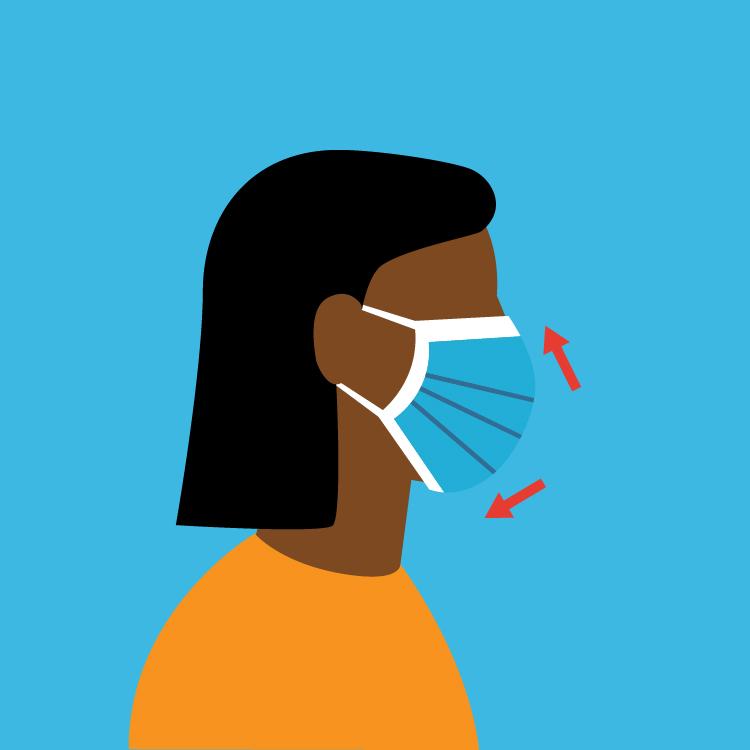 پوشیدن ماسک به صورت صحیح در کورونا